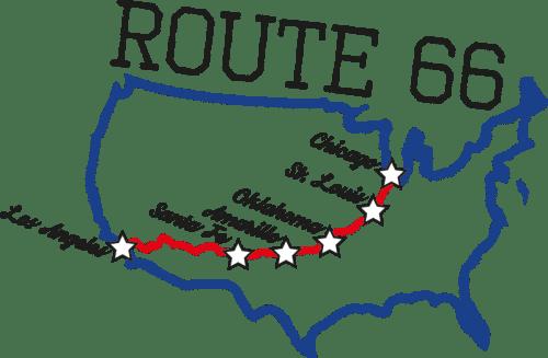 Principales ciudades en la Ruta 66